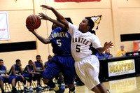 Manteo JV Basketball versus Plymouth 1/7/15